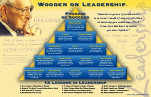 PyramidofSuccess